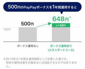 Paypay ボーナス 運用 マイナス